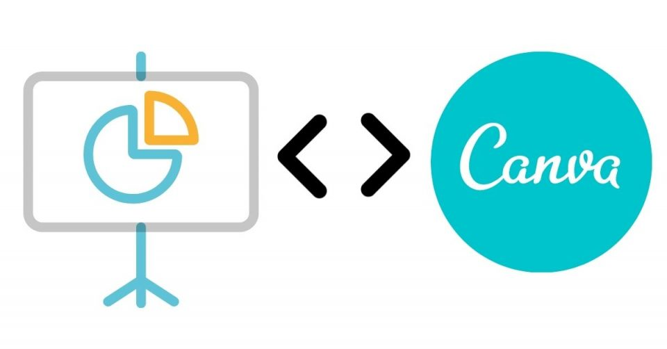Embed a Canva presentation into your blog